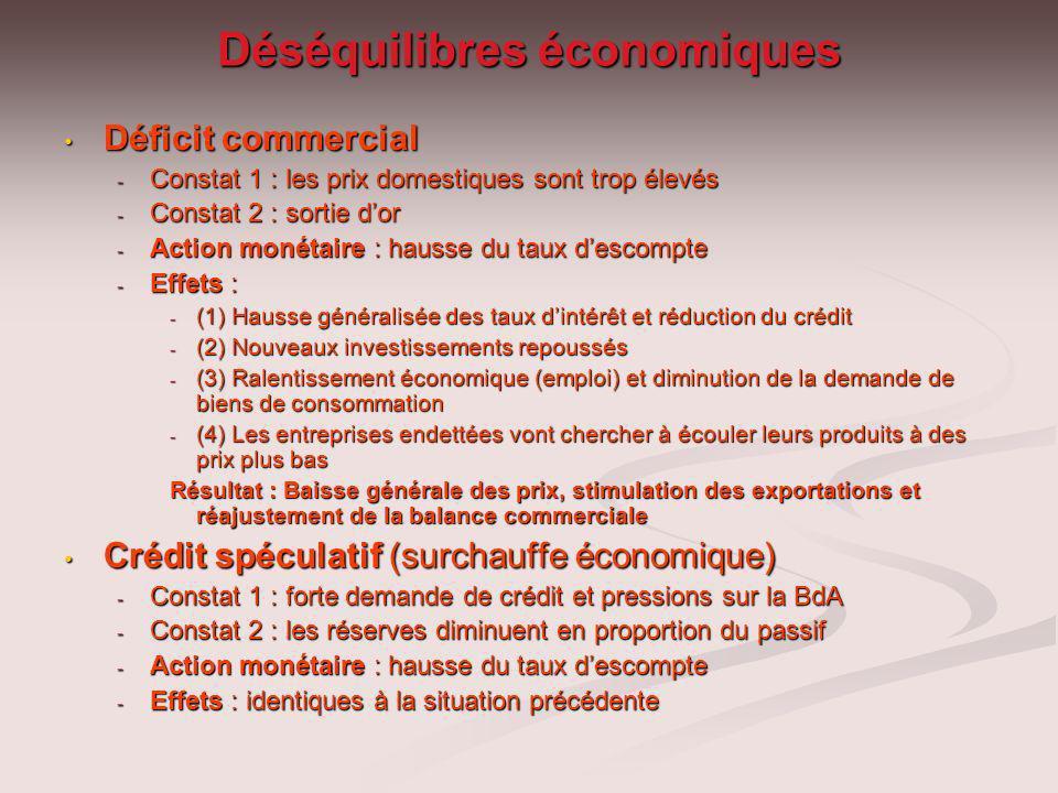 Déséquilibres économiques