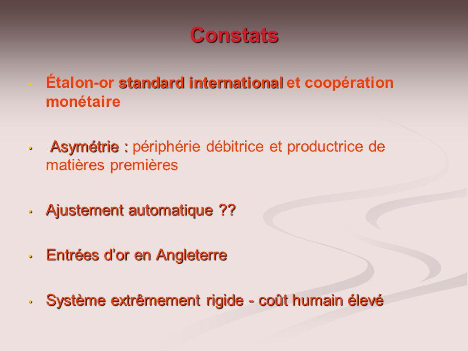 Constats Étalon-or standard international et coopération monétaire