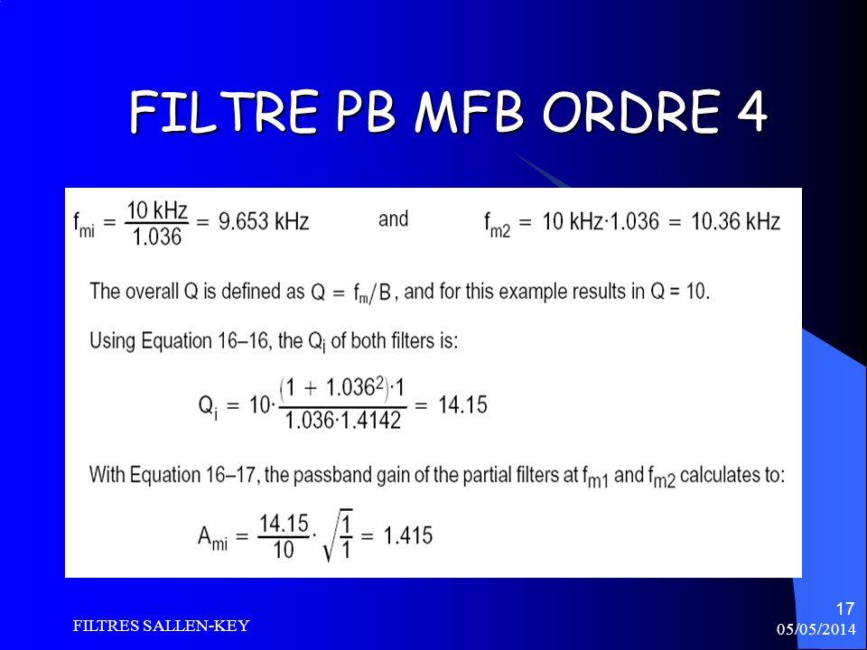 FILTRE PB MFB ORDRE 4 FILTRES SALLEN-KEY 30/03/2017