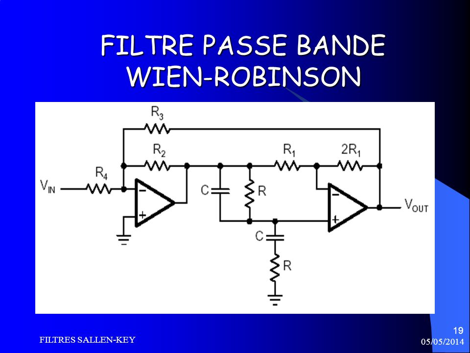 FILTRE PASSE BANDE WIEN-ROBINSON