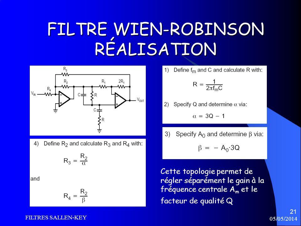 FILTRE WIEN-ROBINSON RÉALISATION