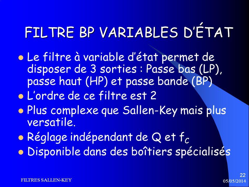 FILTRE BP VARIABLES D'ÉTAT