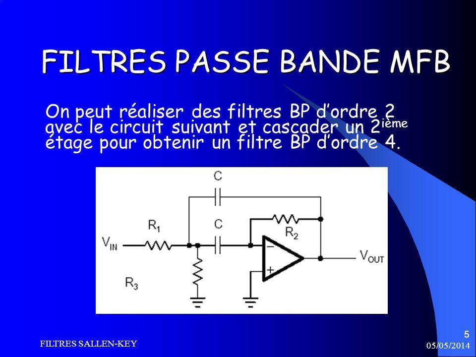 FILTRES PASSE BANDE MFB