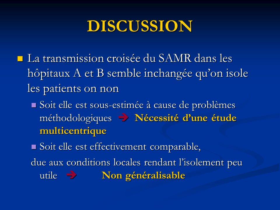 DISCUSSION La transmission croisée du SAMR dans les hôpitaux A et B semble inchangée qu'on isole les patients on non.