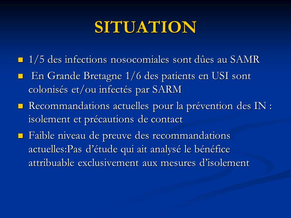 SITUATION 1/5 des infections nosocomiales sont dûes au SAMR