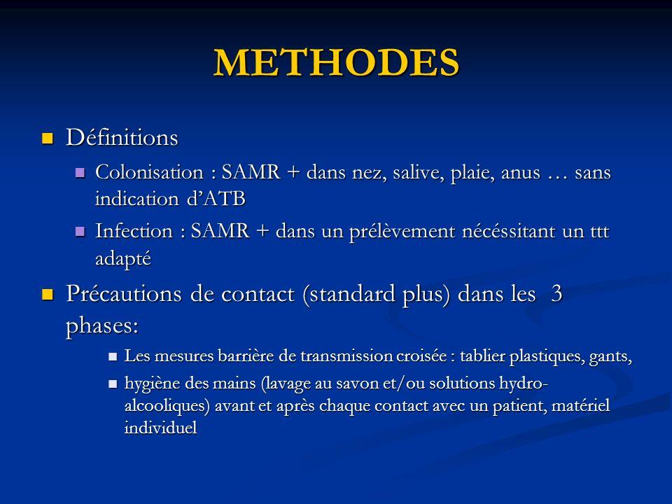 METHODES Définitions. Colonisation : SAMR + dans nez, salive, plaie, anus … sans indication d'ATB.
