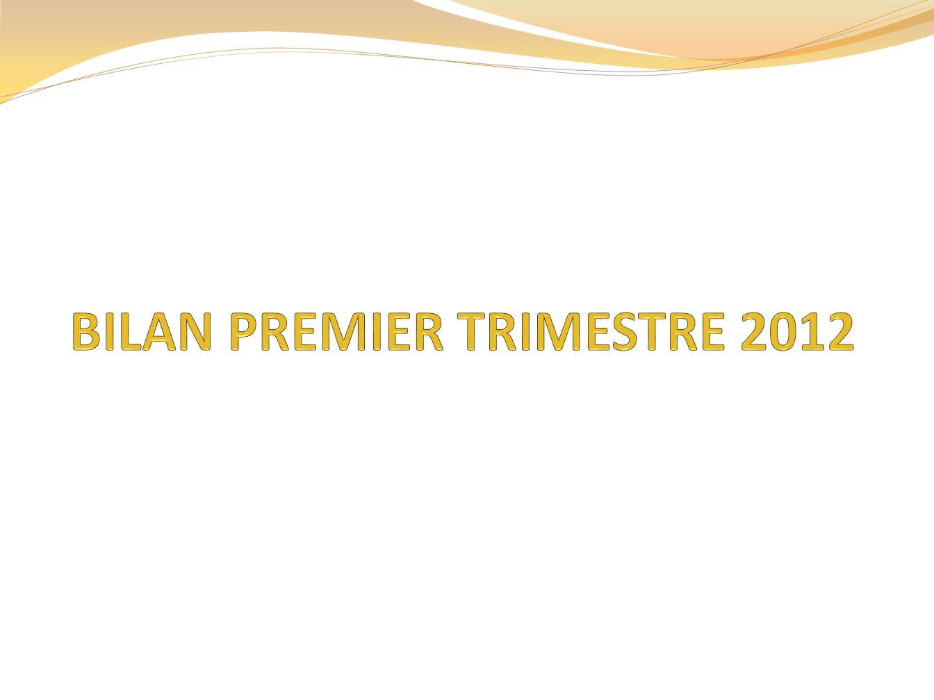 BILAN PREMIER TRIMESTRE 2012