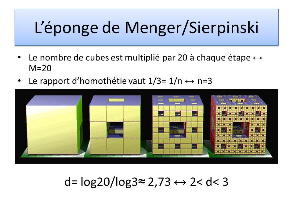 L'éponge de Menger/Sierpinski