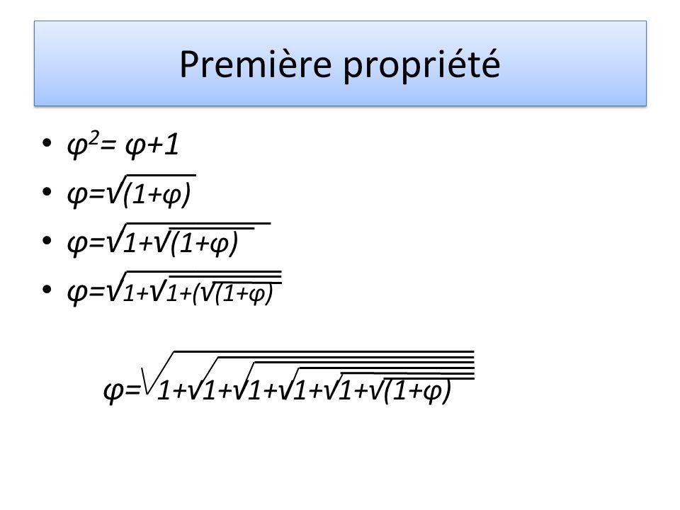 Première propriété φ2= φ+1 φ=√(1+φ) φ=√1+√(1+φ) φ=√1+√1+(√(1+φ)