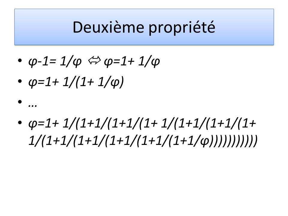 Deuxième propriété φ-1= 1/φ  φ=1+ 1/φ φ=1+ 1/(1+ 1/φ) …