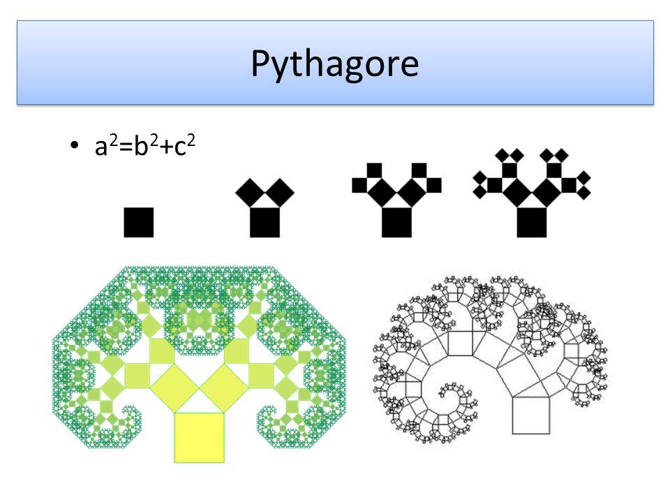 Pythagore a2=b2+c2