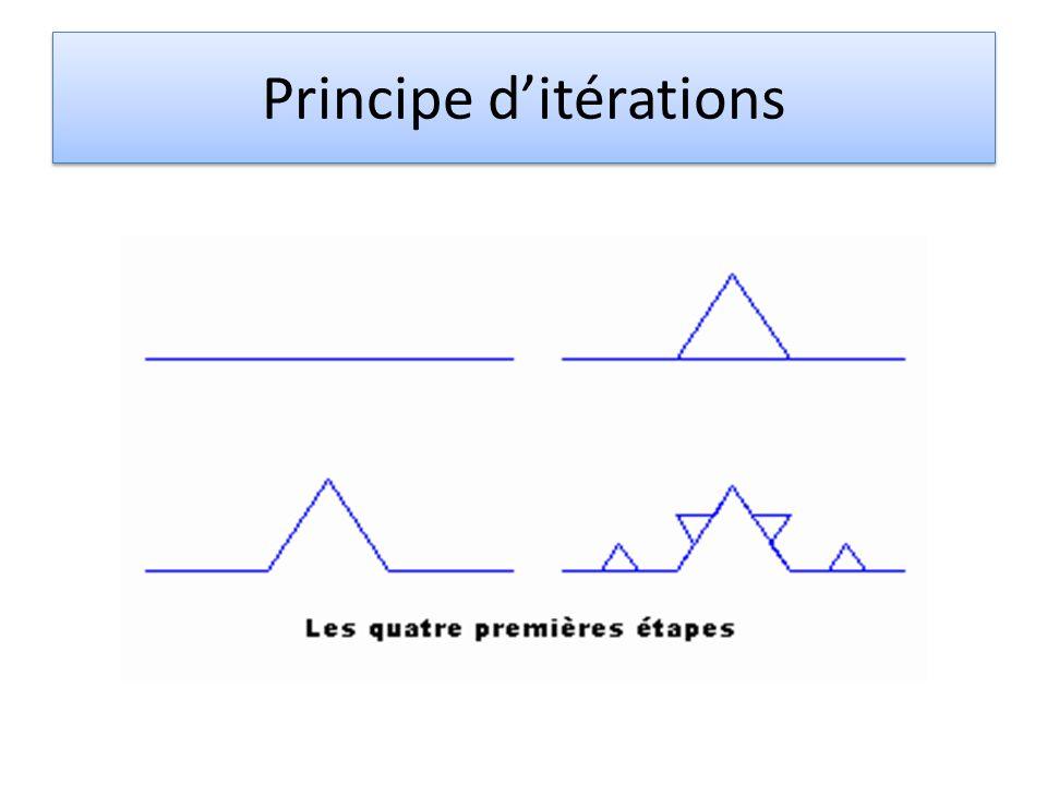 Principe d'itérations