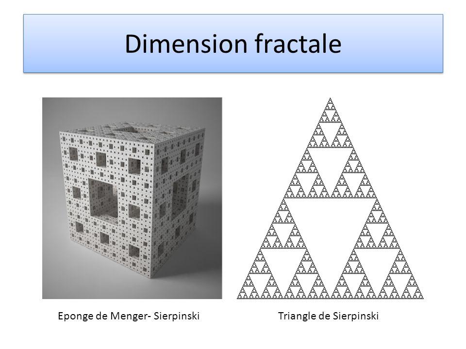 Dimension fractale Eponge de Menger- Sierpinski Triangle de Sierpinski