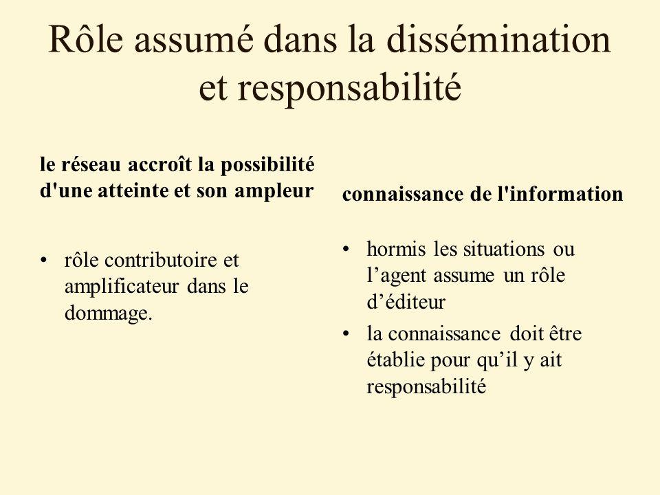 Rôle assumé dans la dissémination et responsabilité