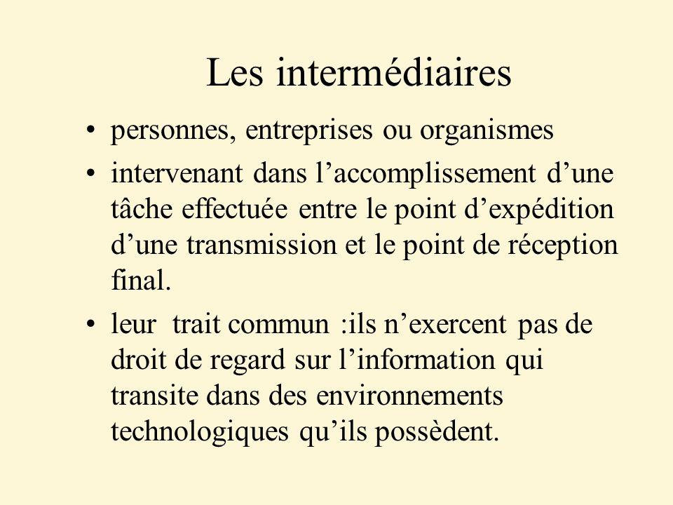 Les intermédiaires personnes, entreprises ou organismes