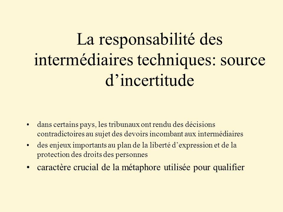La responsabilité des intermédiaires techniques: source d'incertitude