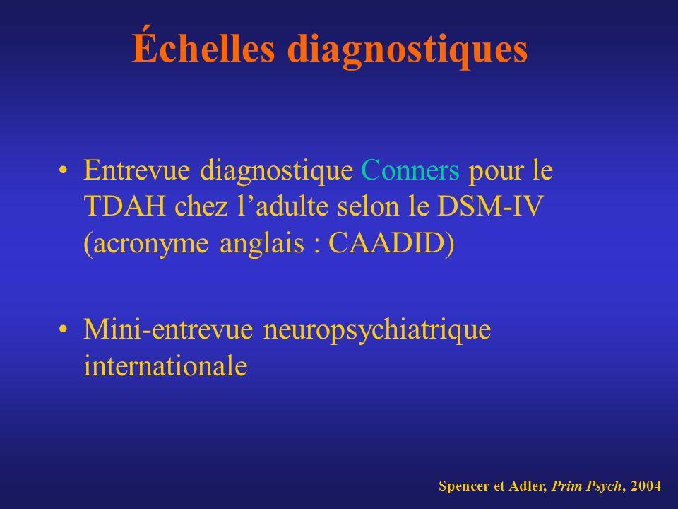 Échelles diagnostiques