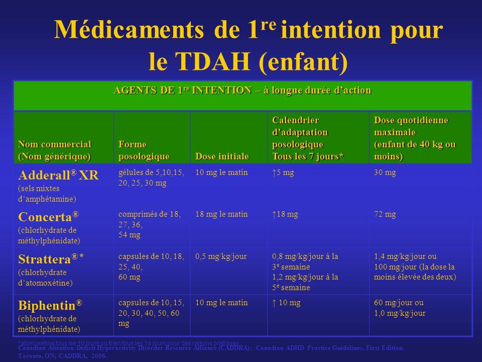 Médicaments de 1re intention pour le TDAH (enfant)