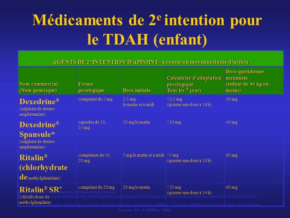 Médicaments de 2e intention pour le TDAH (enfant)