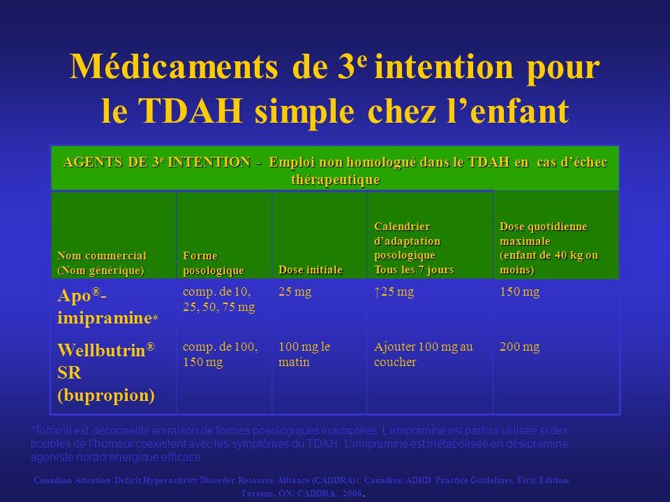 Médicaments de 3e intention pour le TDAH simple chez l'enfant
