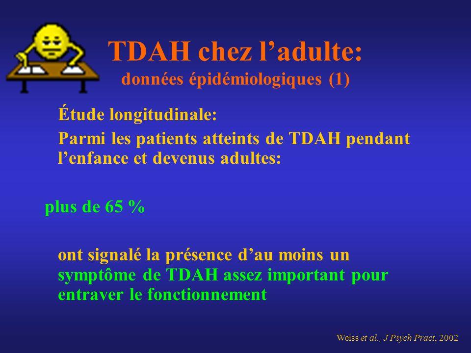 TDAH chez l'adulte: données épidémiologiques (1)