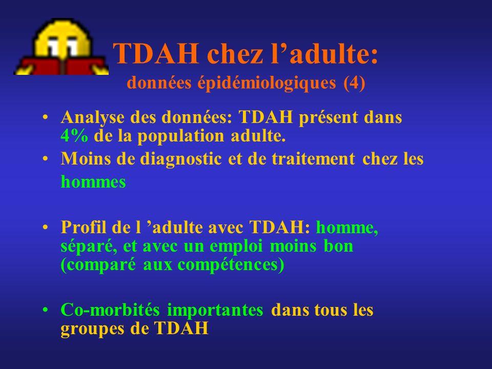 TDAH chez l'adulte: données épidémiologiques (4)