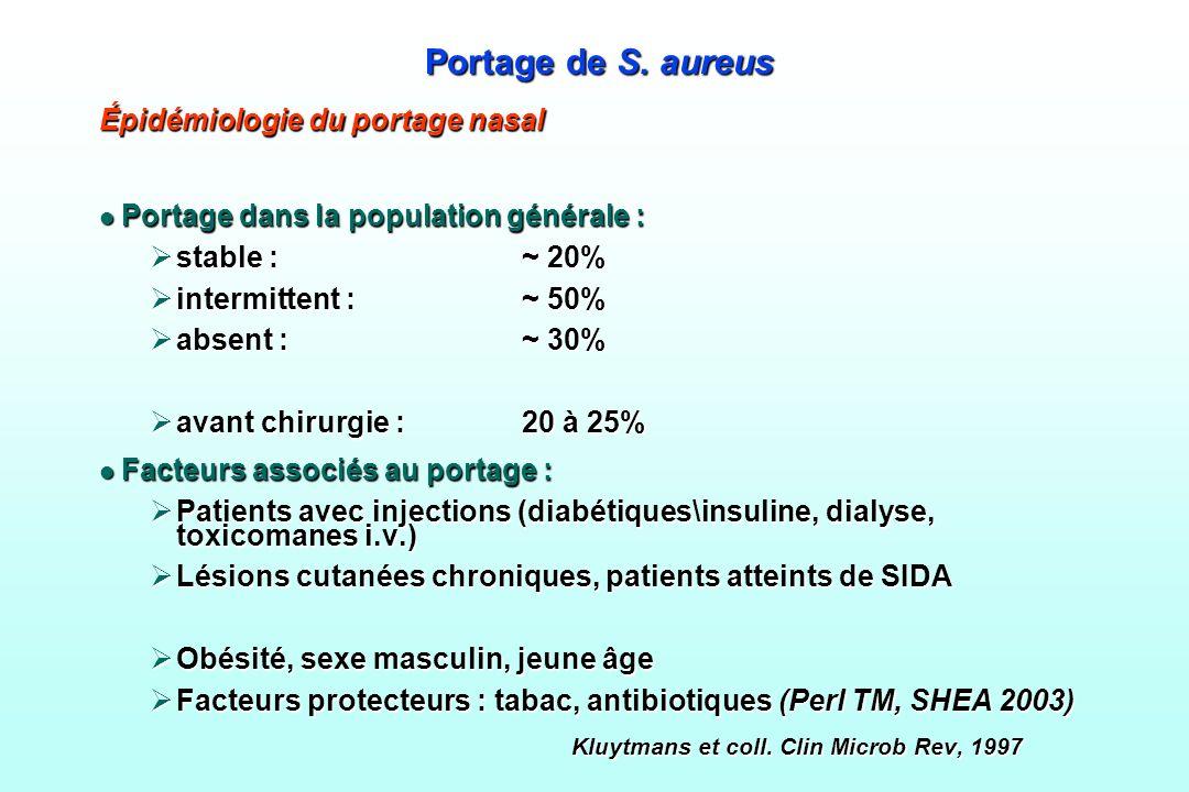Portage de S. aureus Épidémiologie du portage nasal