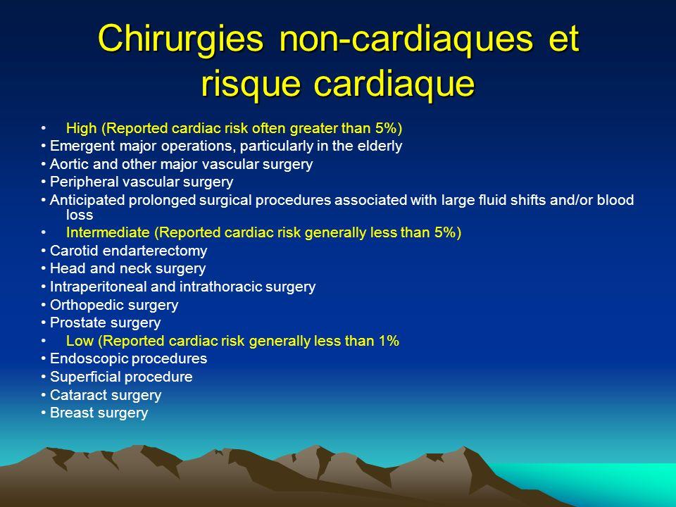 Chirurgies non-cardiaques et risque cardiaque