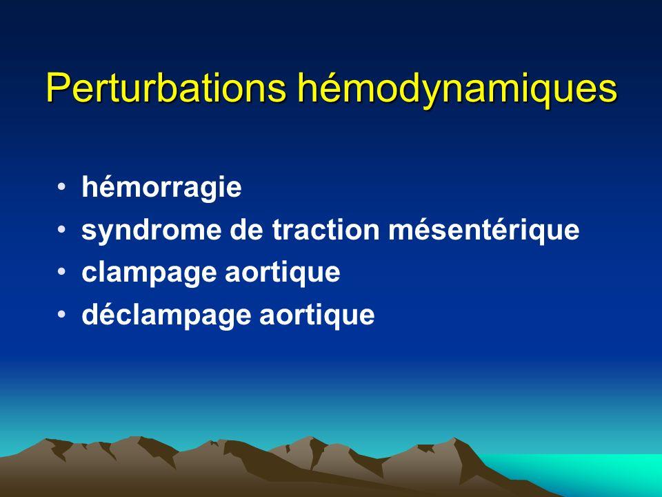 Perturbations hémodynamiques