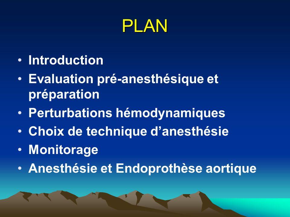 PLAN Introduction Evaluation pré-anesthésique et préparation