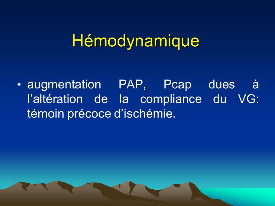 Hémodynamique augmentation PAP, Pcap dues à l'altération de la compliance du VG: témoin précoce d'ischémie.