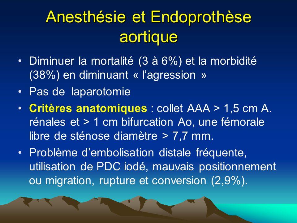 Anesthésie et Endoprothèse aortique