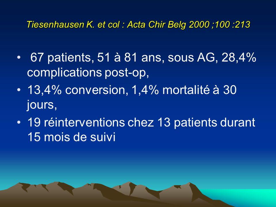 Tiesenhausen K. et col : Acta Chir Belg 2000 ;100 :213
