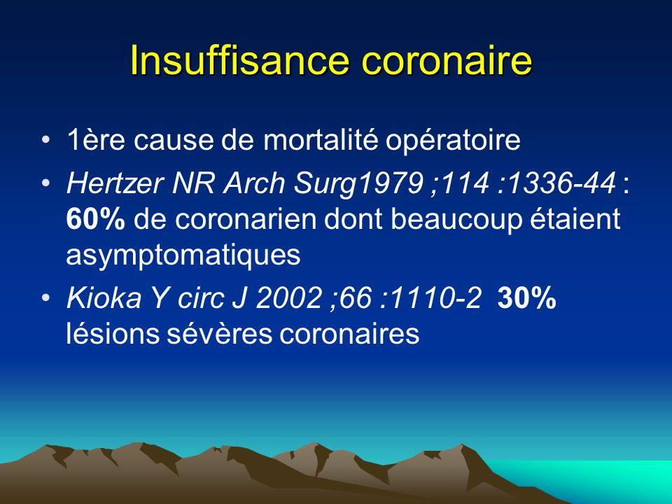 Insuffisance coronaire