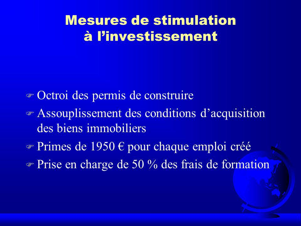 Mesures de stimulation à l'investissement