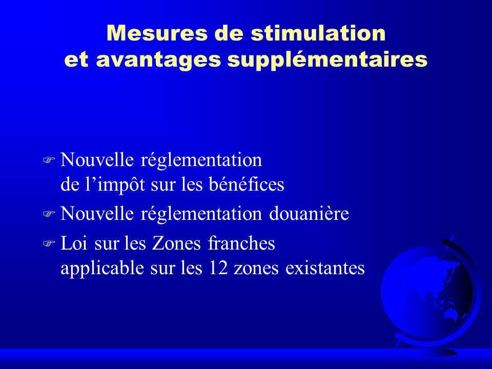 Mesures de stimulation et avantages supplémentaires