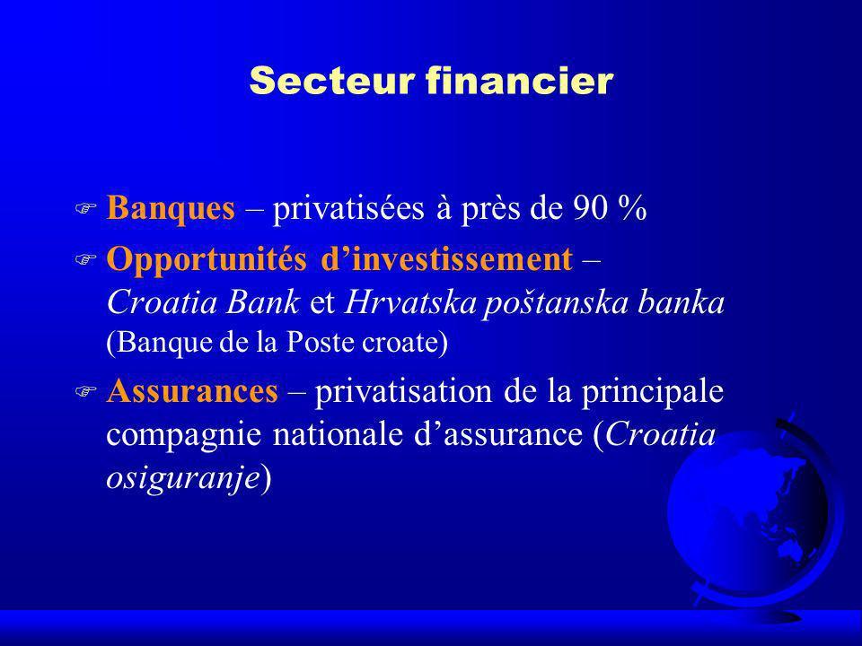 Secteur financier Banques – privatisées à près de 90 %