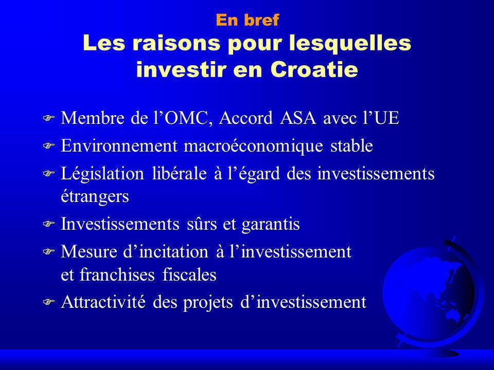 En bref Les raisons pour lesquelles investir en Croatie