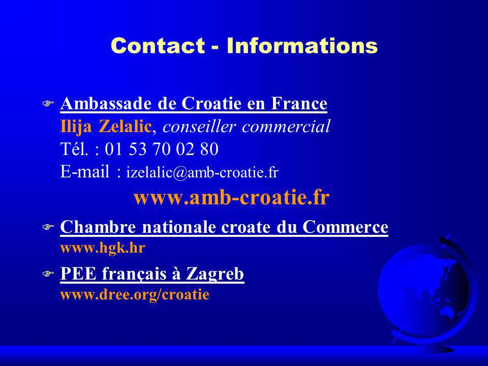 Contact - Informations