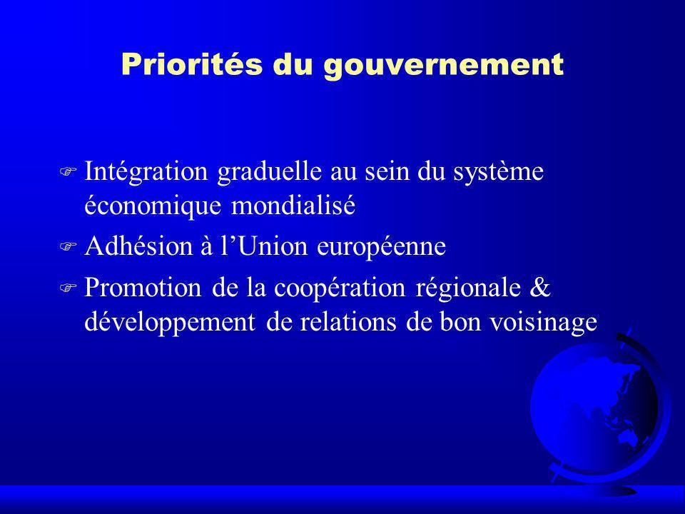 Priorités du gouvernement