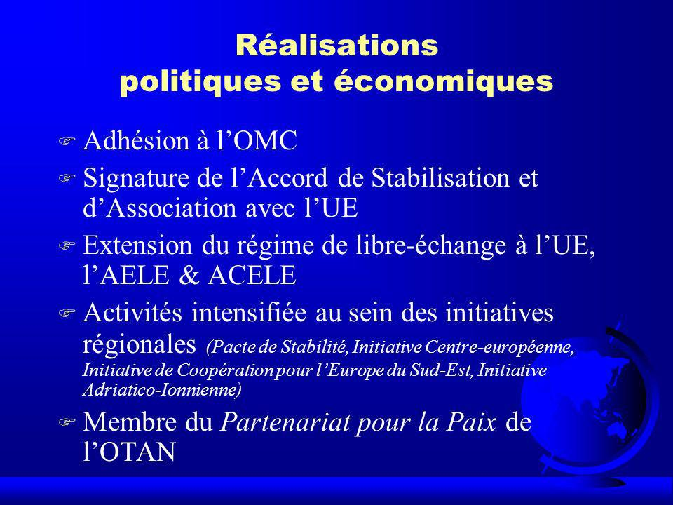 Réalisations politiques et économiques