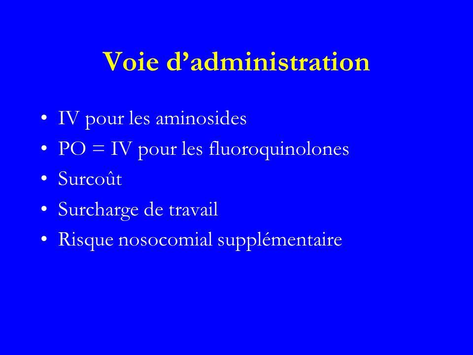 Voie d'administration