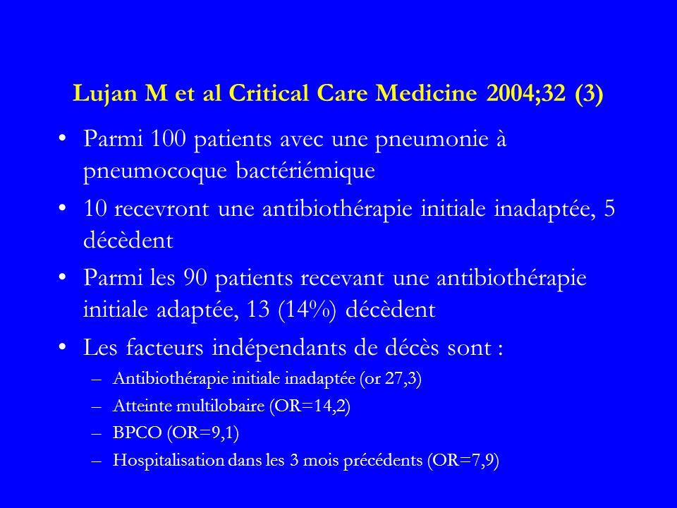 Lujan M et al Critical Care Medicine 2004;32 (3)