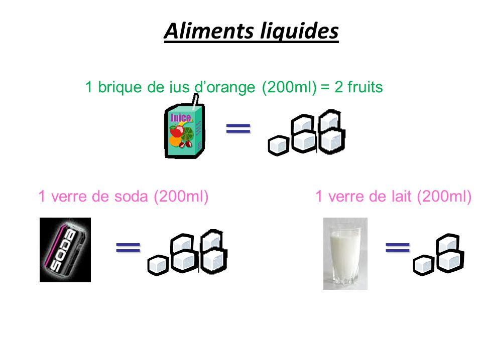 ═ ═ ═ Aliments liquides 1 brique de jus d'orange (200ml) = 2 fruits