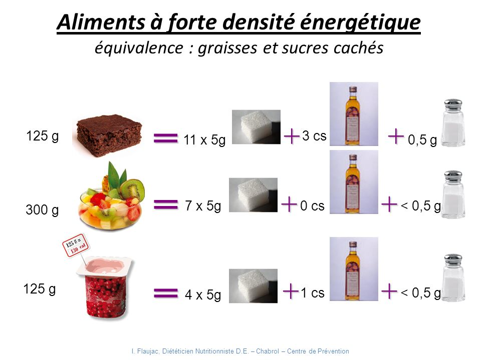 Idee deco cuill re quivalence cuill re quivalence and - Equivalence en cuisine ...