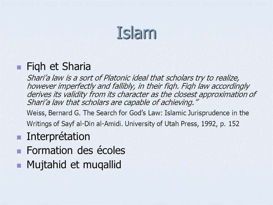 Islam Fiqh et Sharia Interprétation Formation des écoles