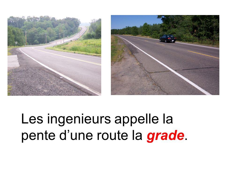 Les ingenieurs appelle la pente d'une route la grade.
