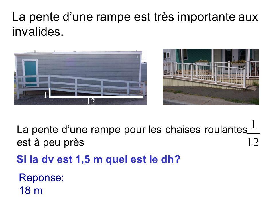 La pente d'une rampe est très importante aux invalides.