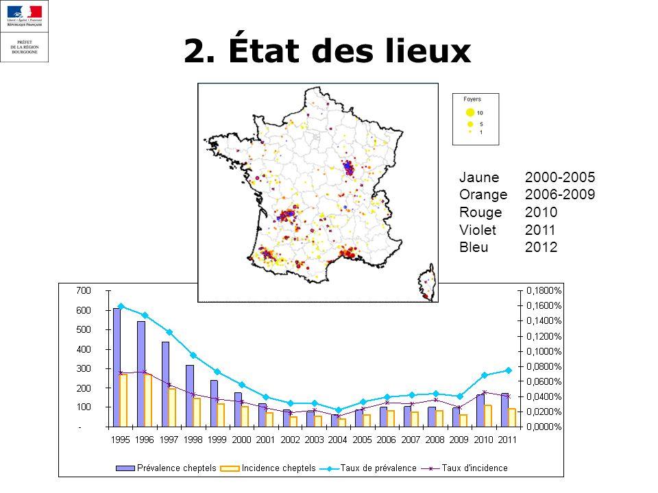 2. État des lieux Jaune 2000-2005 Orange 2006-2009 Rouge 2010