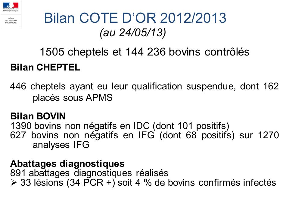 1505 cheptels et 144 236 bovins contrôlés